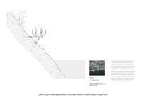 Grafički prilog 10: Presjek segmenta staze uz Limski zaljev. Referenca: Progetto  ciclopista del Lago di Garda